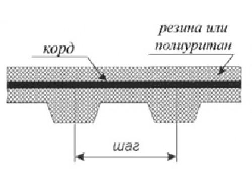 ЛР-3-80-40 (зуб.)