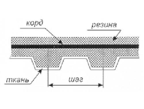 СБ-7-112-80 (зуб.)